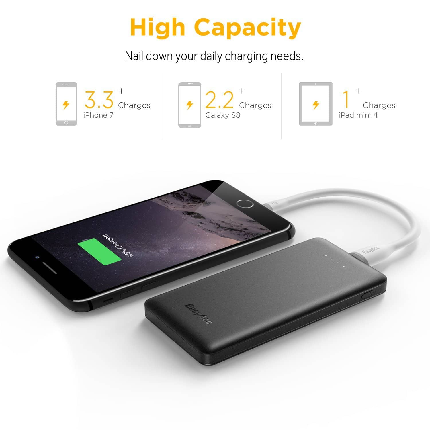 10000 mAh Quick Charge 3.0 power bank  8f7199edce